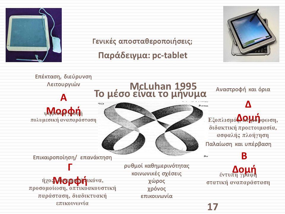 Γενικές αποσταθεροποιήσεις; Παράδειγμα: pc-tablet