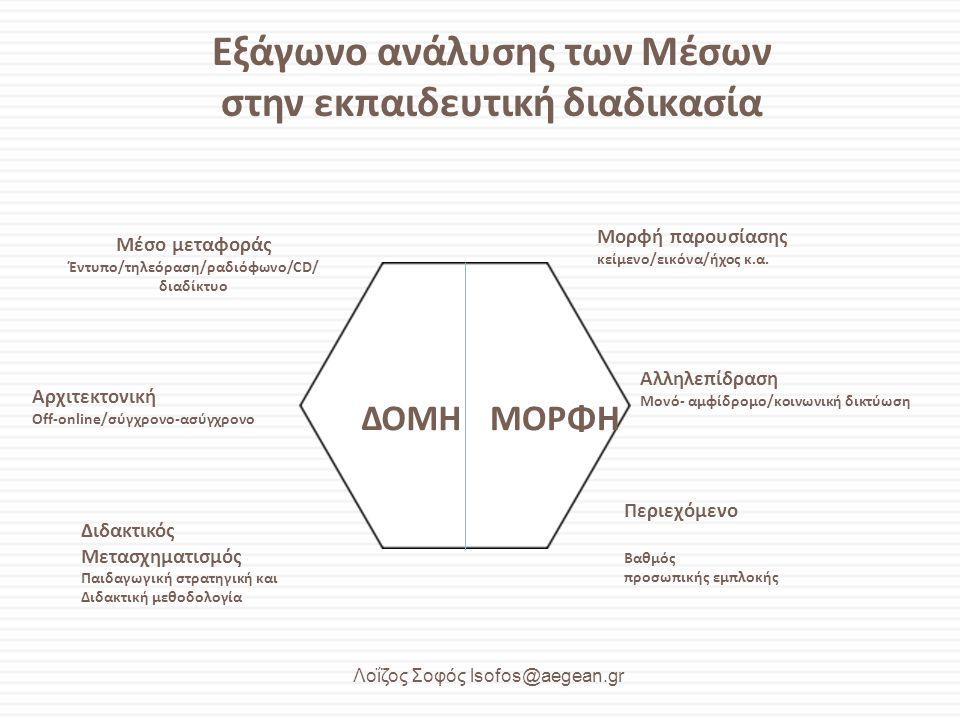 Εξάγωνο ανάλυσης των Μέσων στην εκπαιδευτική διαδικασία