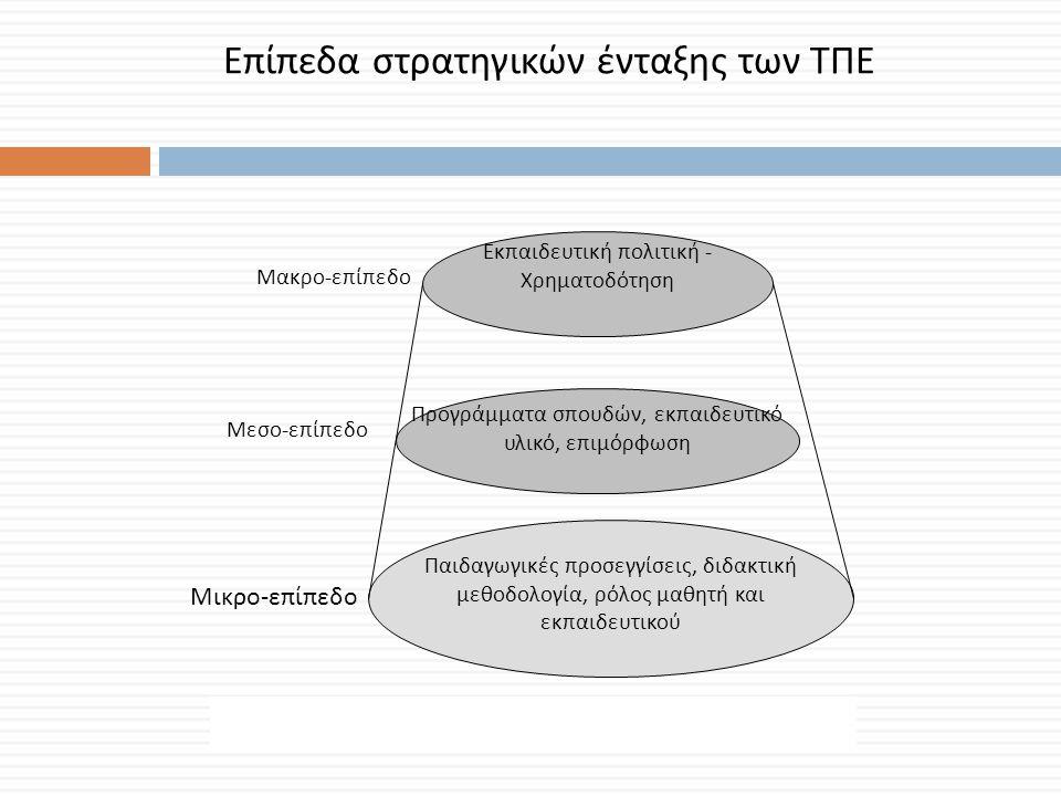 Επίπεδα στρατηγικών ένταξης των ΤΠΕ