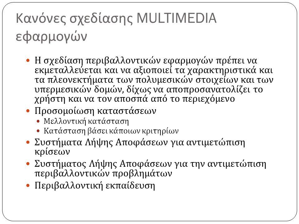 Κανόνες σχεδίασης MULTIMEDIA εφαρμογών