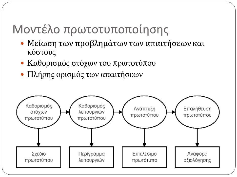 Μοντέλο πρωτοτυποποίησης