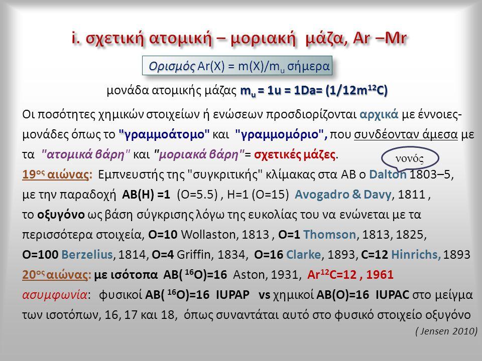 i. σχετική ατομική – μοριακή μάζα, Αr –Mr