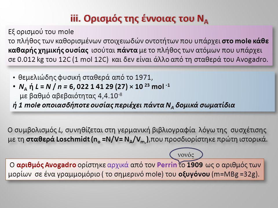 iii. Ορισμός της έννοιας του NA