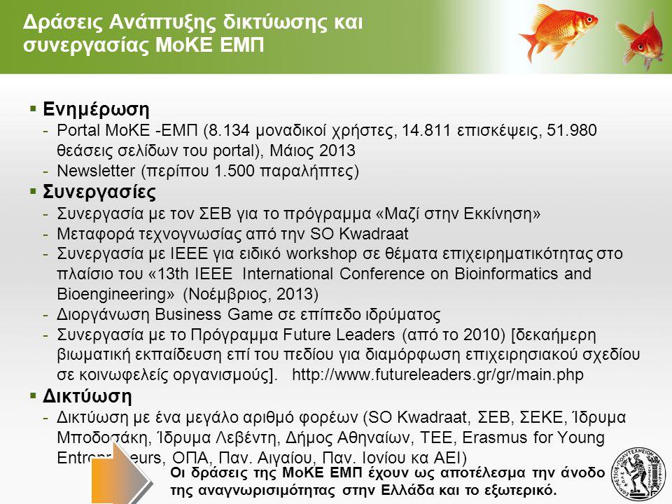 Δράσεις Ανάπτυξης δικτύωσης και συνεργασίας ΜοΚΕ ΕΜΠ