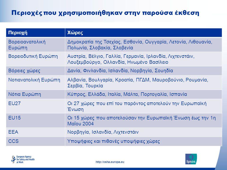 Περιοχές που χρησιμοποιήθηκαν στην παρούσα έκθεση