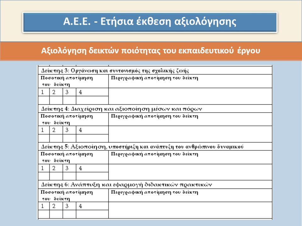 Α.Ε.Ε. - Ετήσια έκθεση αξιολόγησης