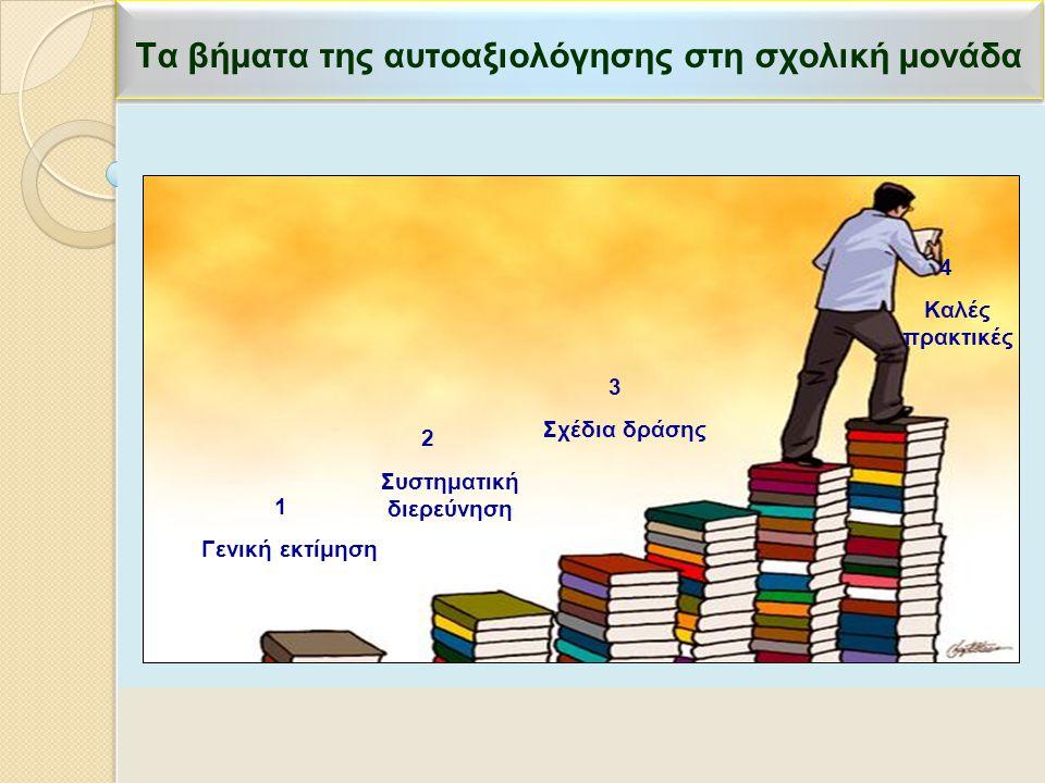 Τα βήματα της αυτοαξιολόγησης στη σχολική μονάδα