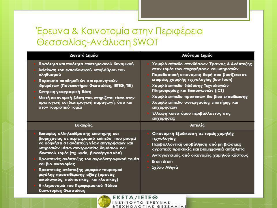 Έρευνα & Καινοτομία στην Περιφέρεια Θεσσαλίας-Ανάλυση SWOT