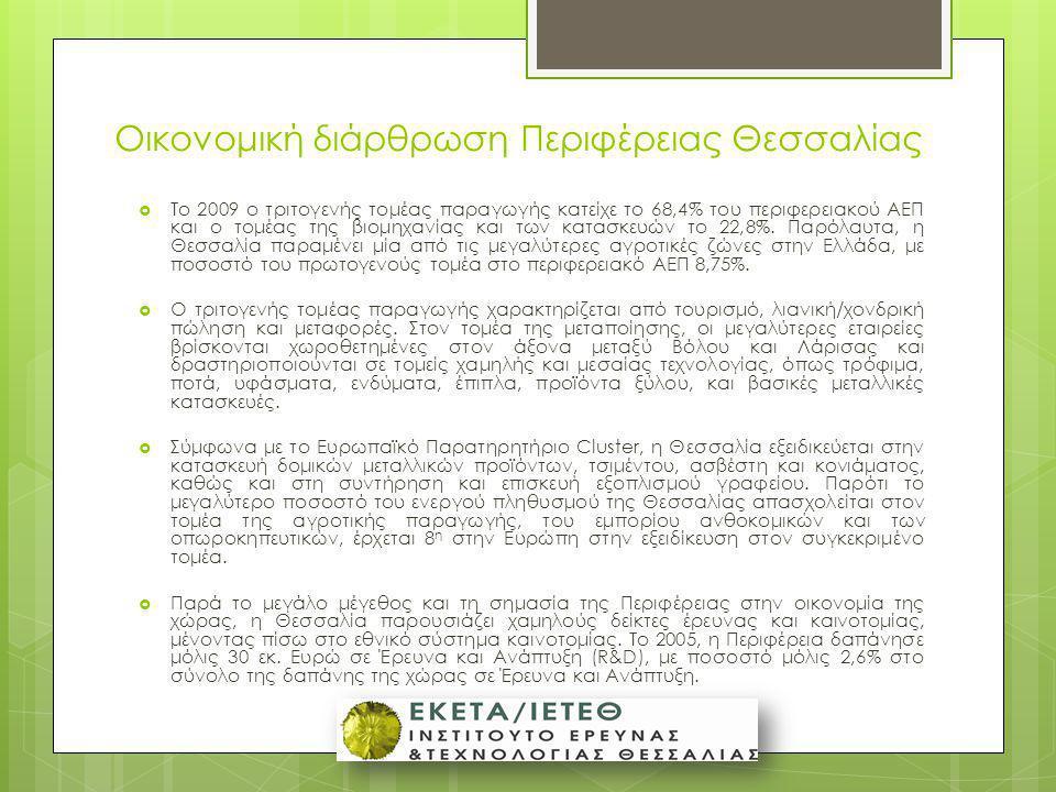 Οικονομική διάρθρωση Περιφέρειας Θεσσαλίας