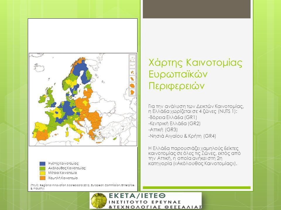 Χάρτης Καινοτομίας Ευρωπαϊκών Περιφερειών