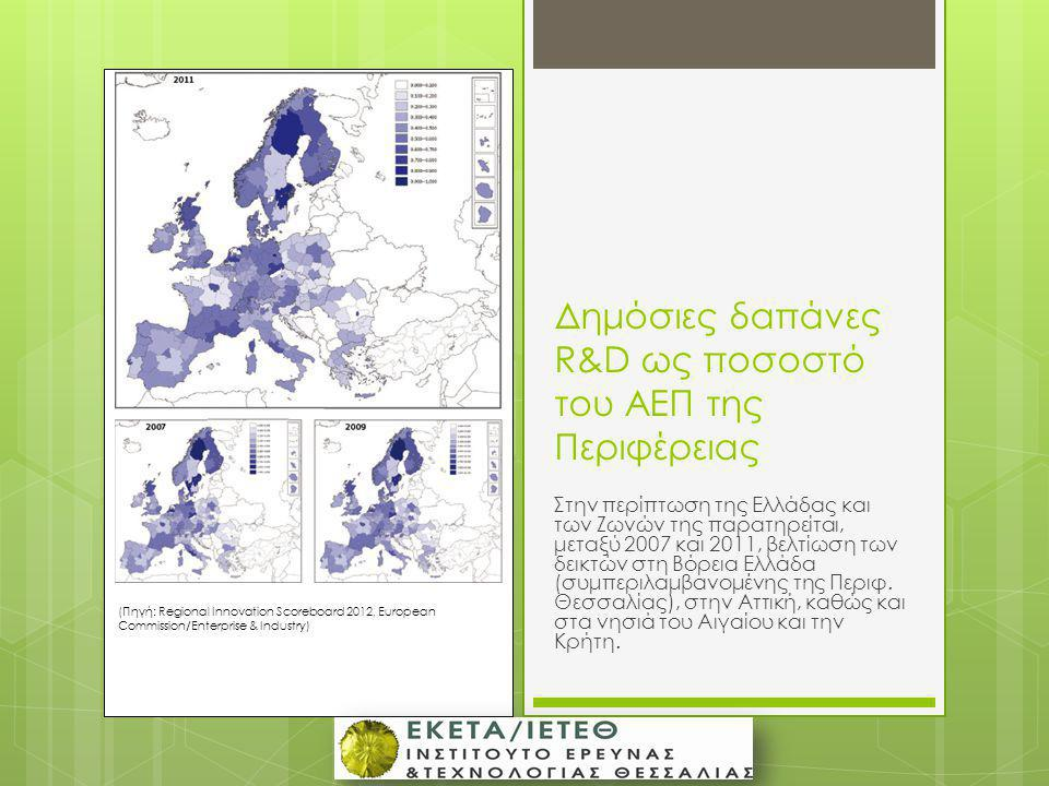 Δημόσιες δαπάνες R&D ως ποσοστό του ΑΕΠ της Περιφέρειας