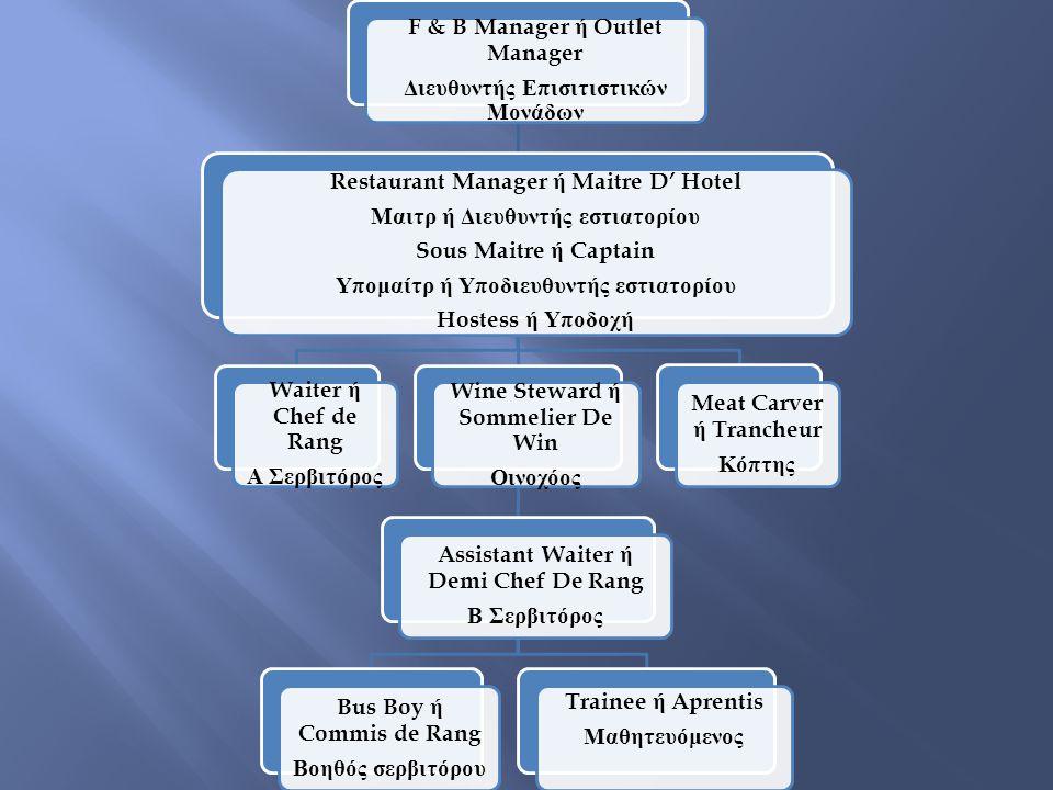 F & B Manager ή Outlet Manager Διευθυντής Επισιτιστικών Μονάδων