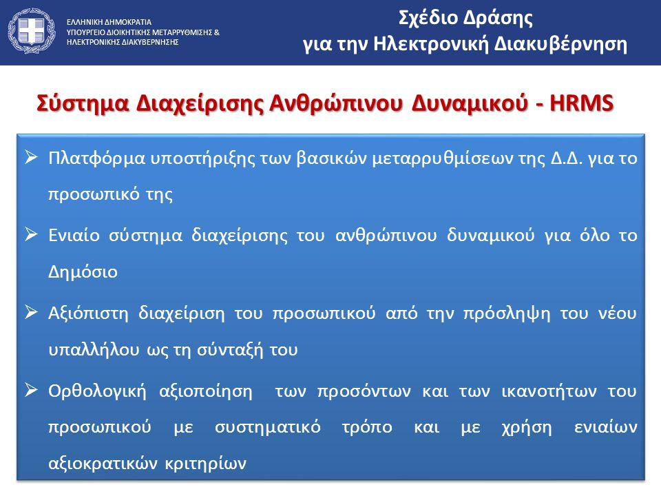 Σύστημα Διαχείρισης Ανθρώπινου Δυναμικού - HRMS