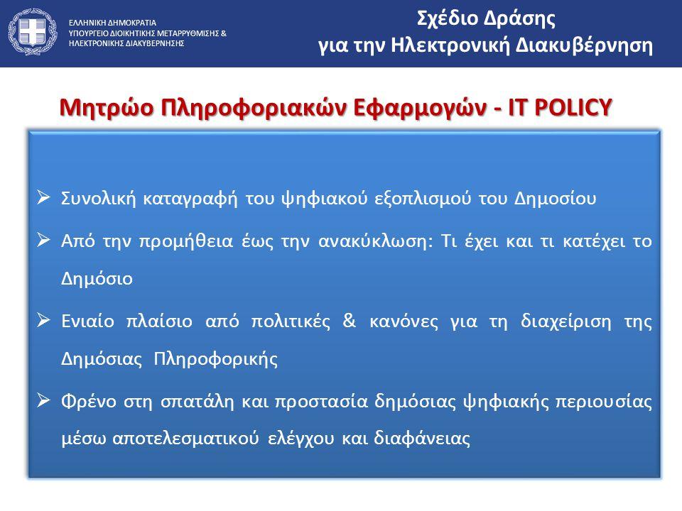 Μητρώο Πληροφοριακών Εφαρμογών - IT POLICY
