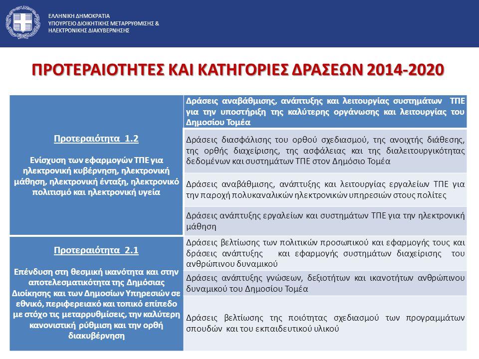 ΠΡΟΤΕΡΑΙΟΤΗΤΕΣ ΚΑΙ ΚΑΤΗΓΟΡΙΕΣ ΔΡΑΣΕΩΝ 2014-2020