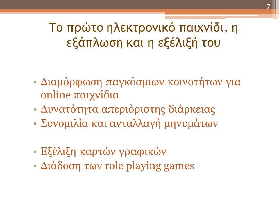 Το πρώτο ηλεκτρονικό παιχνίδι, η εξάπλωση και η εξέλιξή του