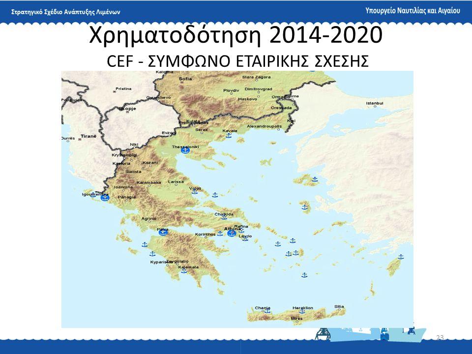 Χρηματοδότηση 2014-2020 CEF - ΣΥΜΦΩΝΟ ΕΤΑΙΡΙΚΗΣ ΣΧΕΣΗΣ