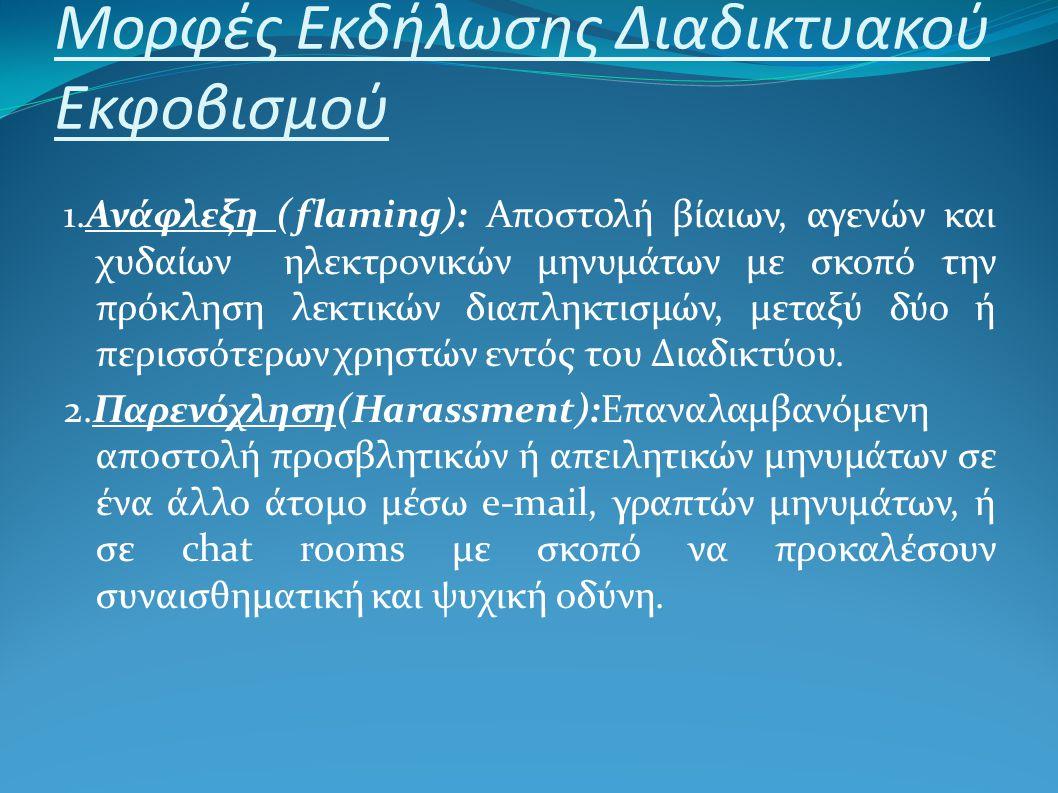 Μορφές Εκδήλωσης Διαδικτυακού Εκφοβισμού