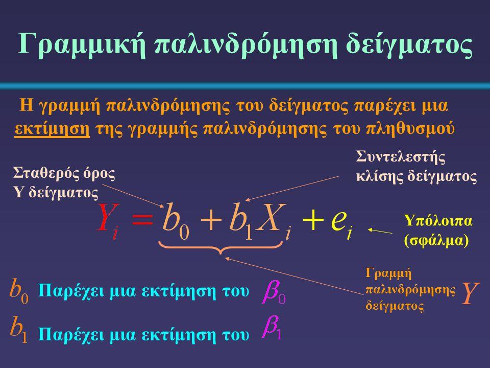 Γραμμική παλινδρόμηση δείγματος