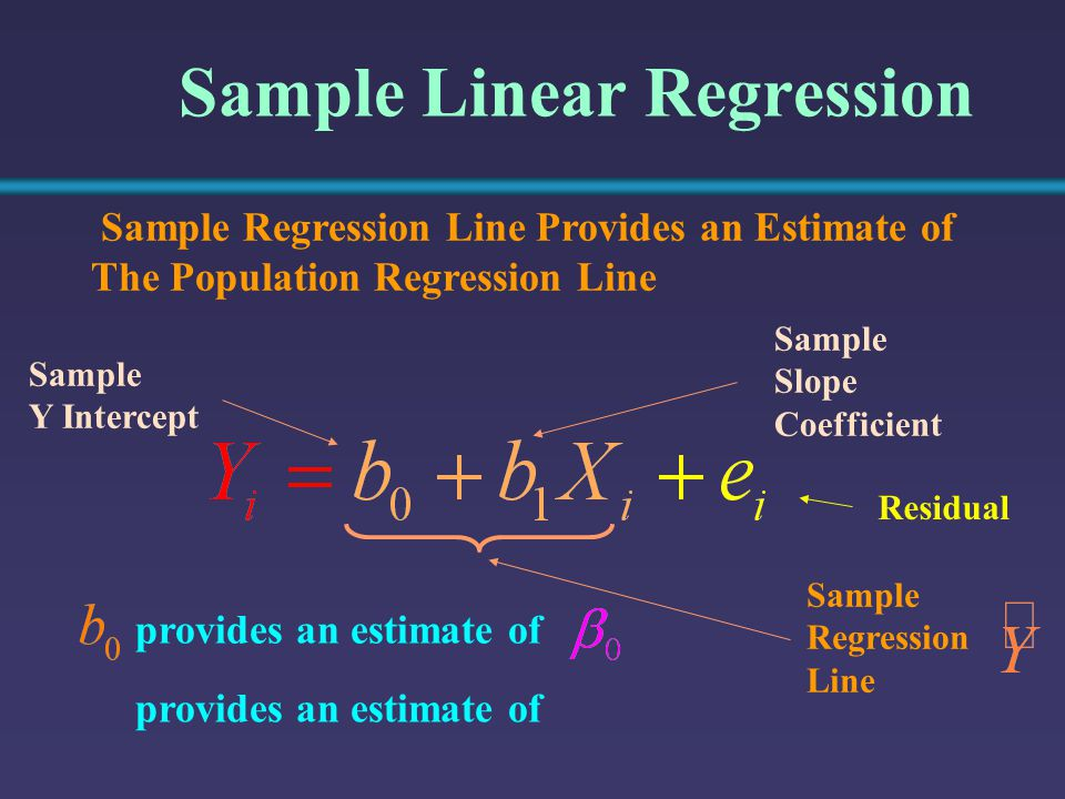 Sample Linear Regression