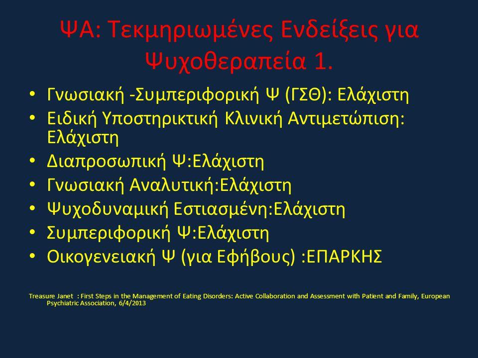 ΨΑ: Τεκμηριωμένες Ενδείξεις για Ψυχοθεραπεία 1.