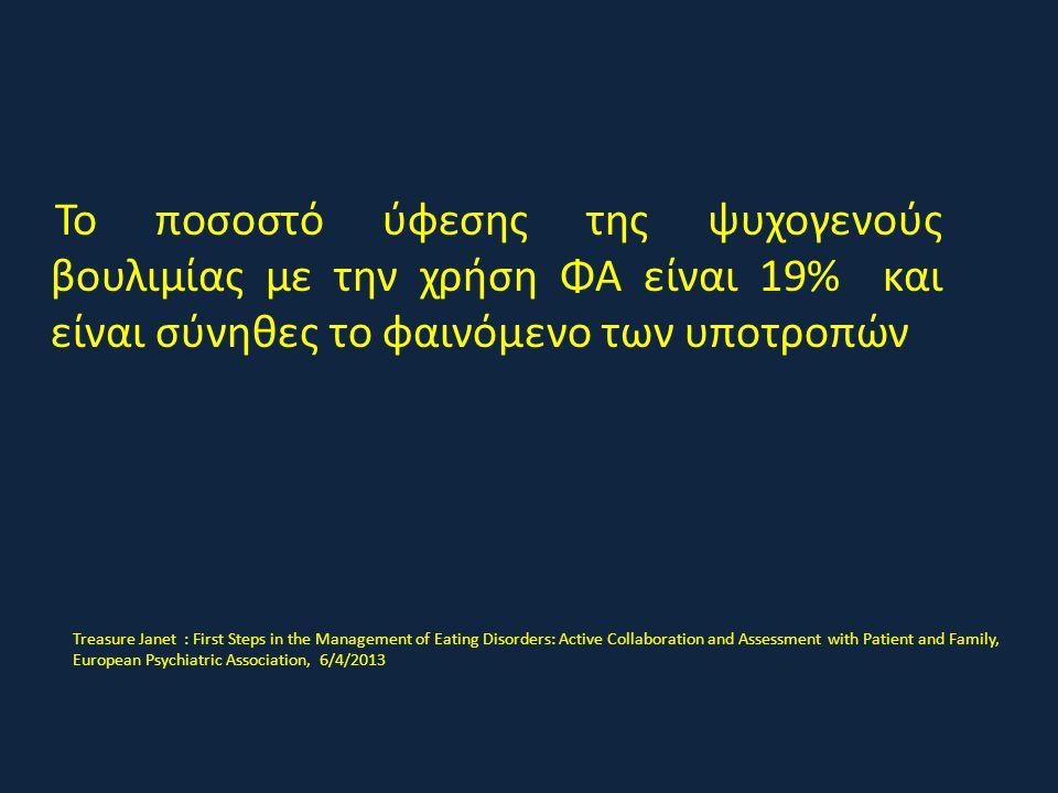 Το ποσοστό ύφεσης της ψυχογενούς βουλιμίας με την χρήση ΦΑ είναι 19% και είναι σύνηθες το φαινόμενο των υποτροπών