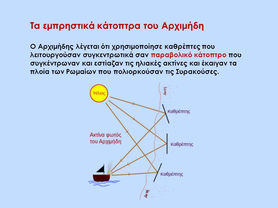 Τα εμπρηστικά κάτοπτρα του Αρχιμήδη