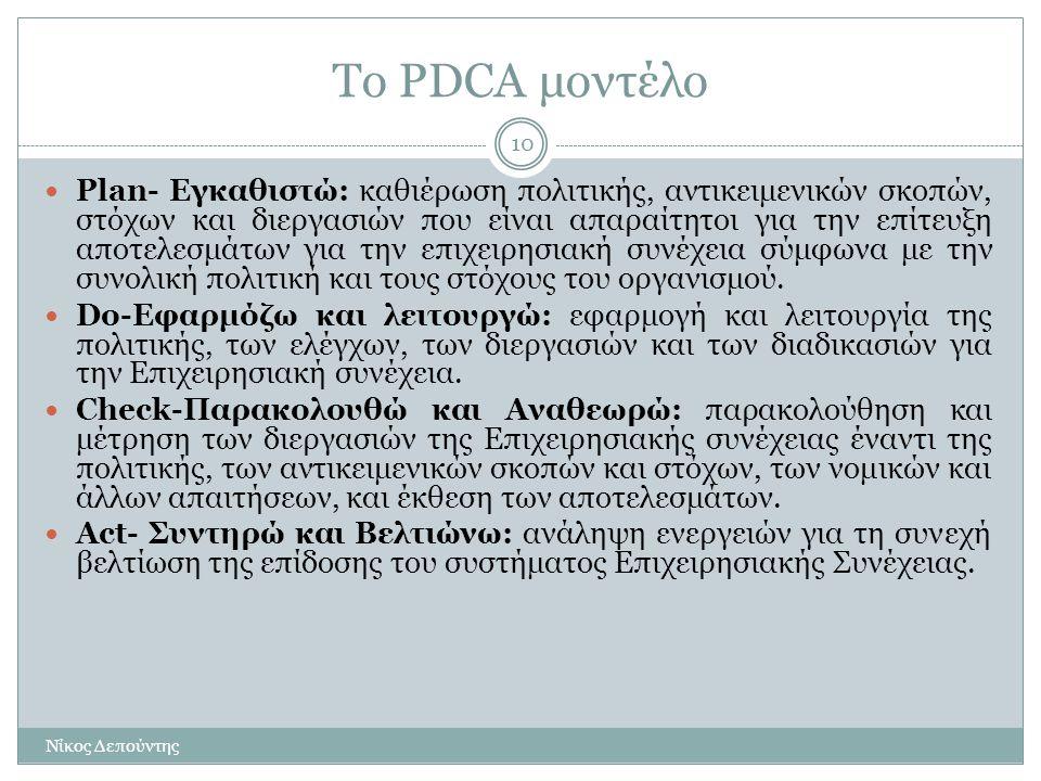 Το PDCA μοντέλο