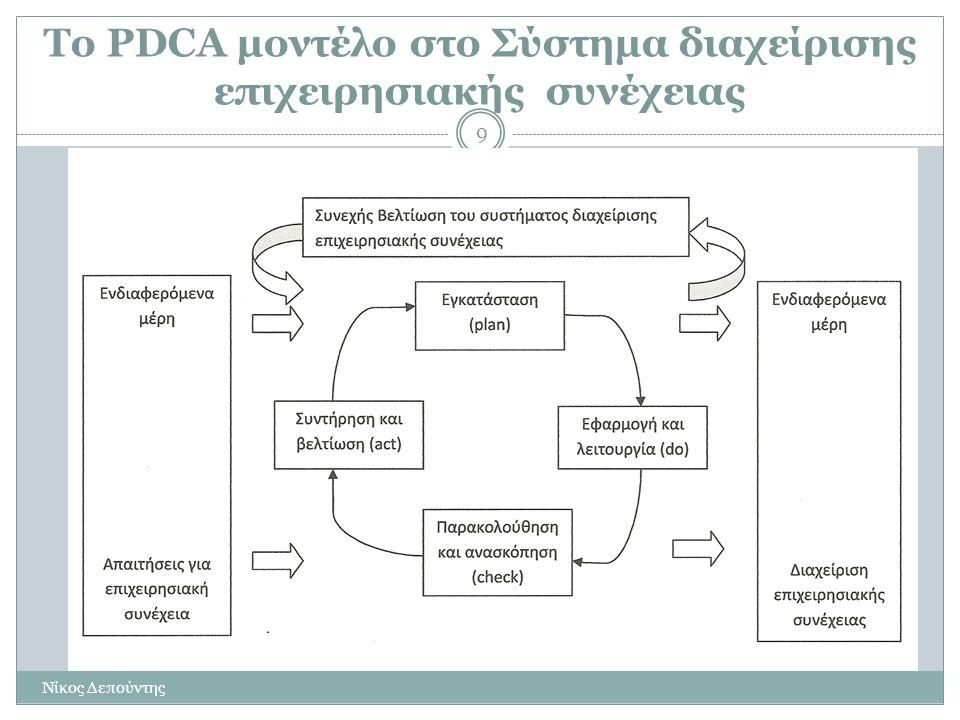 Το PDCA μοντέλο στο Σύστημα διαχείρισης επιχειρησιακής συνέχειας