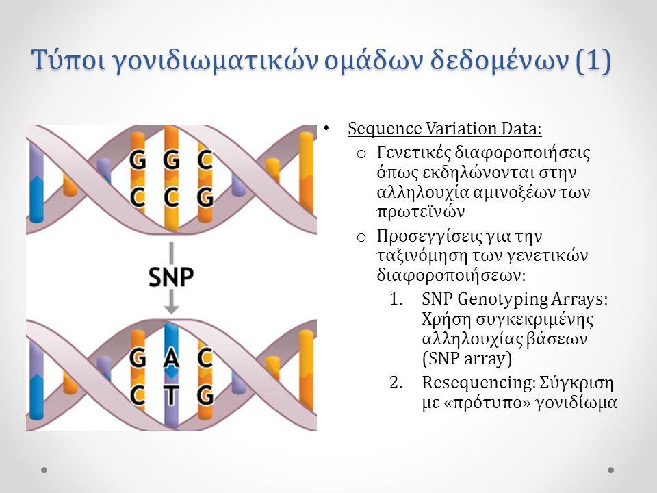 Τύποι γονιδιωματικών ομάδων δεδομένων (1)