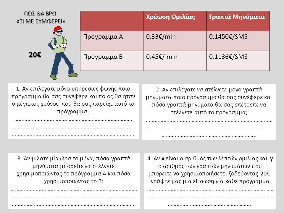 20€ Χρέωση Ομιλίας Γραπτά Μηνύματα Πρόγραμμα Α 0,33€/min 0,1450€/SMS