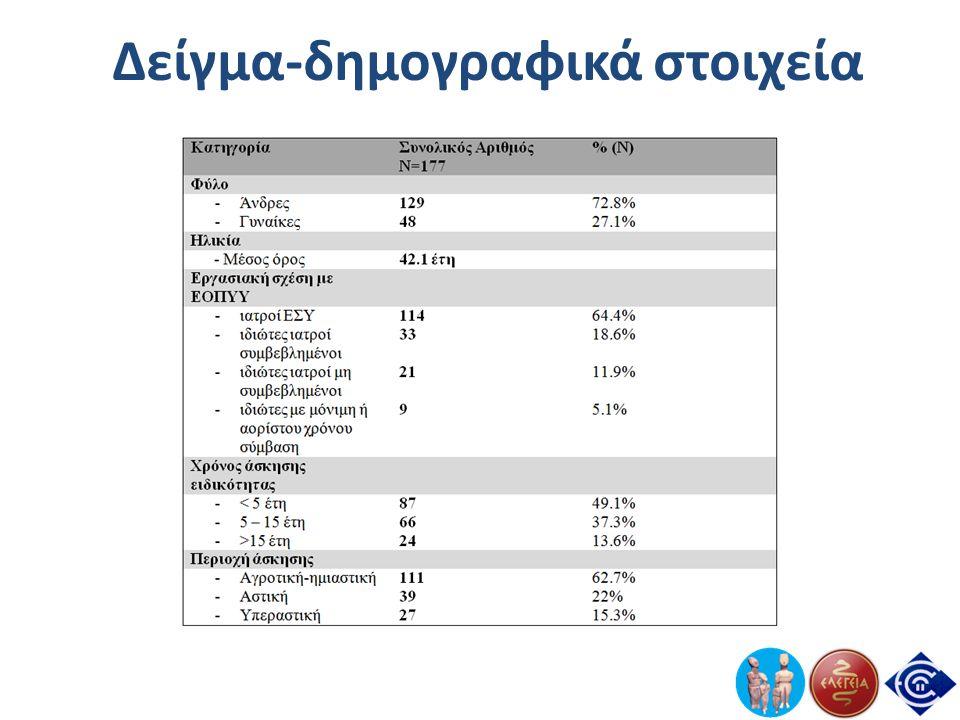 Δείγμα-δημογραφικά στοιχεία
