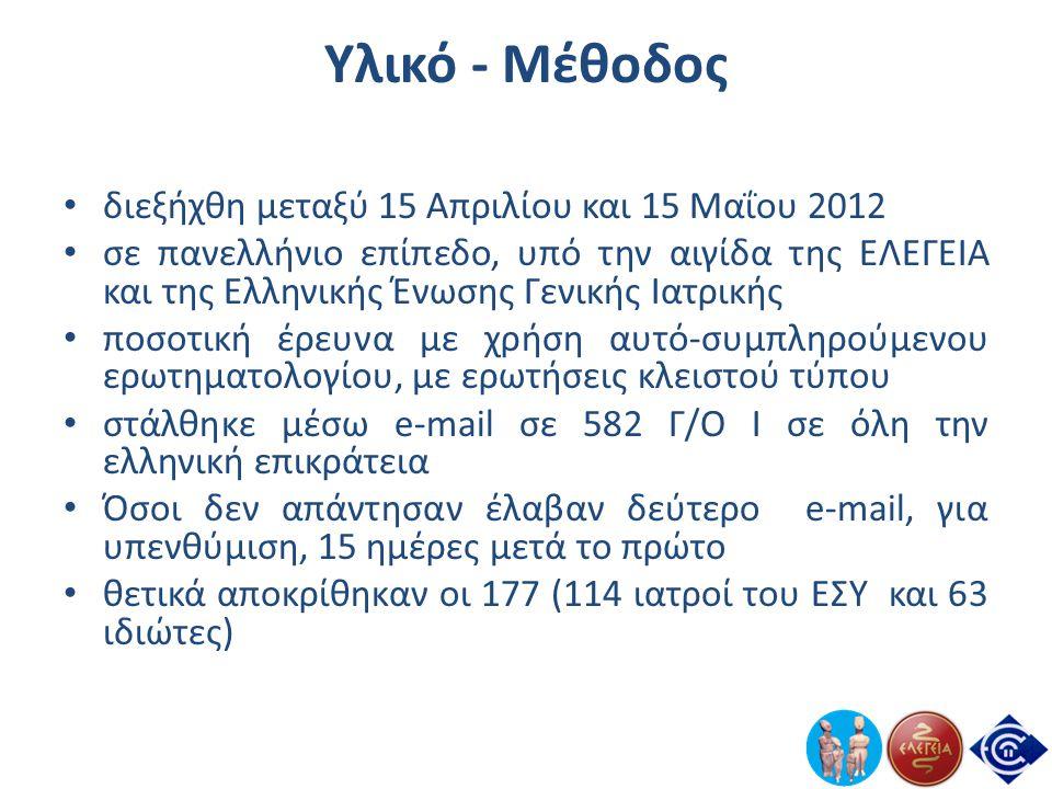 Υλικό - Μέθοδος διεξήχθη μεταξύ 15 Απριλίου και 15 Μαΐου 2012