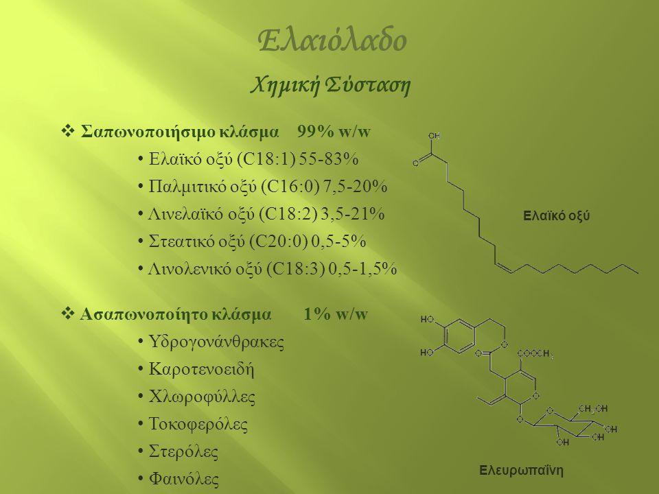 Ελαιόλαδο Χημική Σύσταση Σαπωνοποιήσιμο κλάσμα 99% w/w