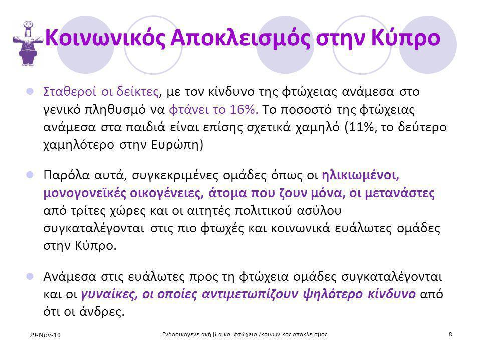 Κοινωνικός Αποκλεισμός στην Κύπρο