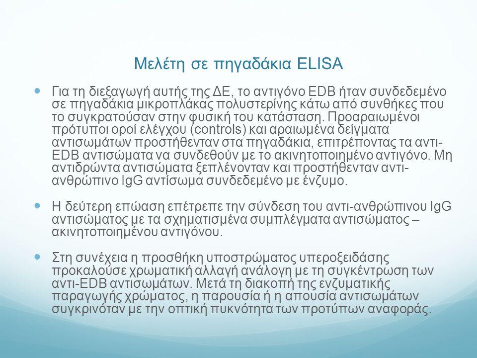 Μελέτη σε πηγαδάκια ELISA