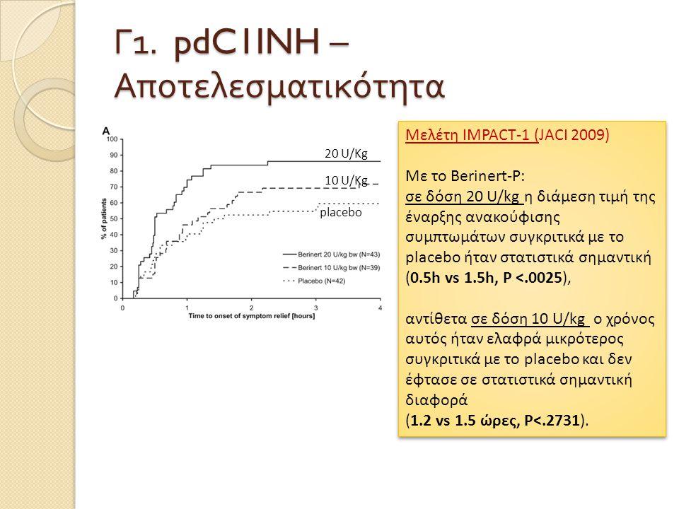 Γ1. pdC1INH – Αποτελεσματικότητα