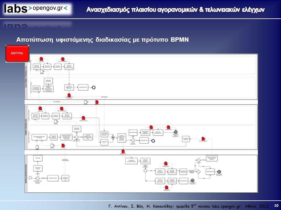 Αποτύπωση υφιστάμενης διαδικασίας με πρότυπο BPMN