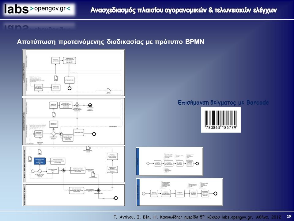 Αποτύπωση προτεινόμενης διαδικασίας με πρότυπο BPMN