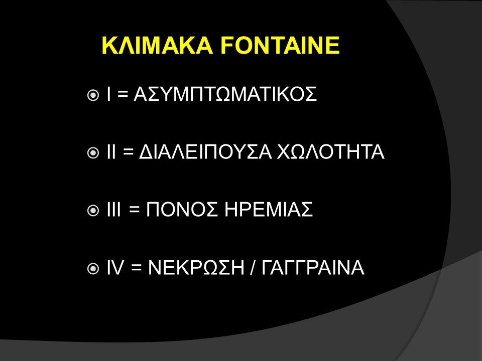 ΚΛΙΜΑΚΑ FONTAINE Ι = ΑΣΥΜΠΤΩΜΑΤΙΚΟΣ ΙΙ = ΔΙΑΛΕΙΠΟΥΣΑ ΧΩΛΟΤΗΤΑ