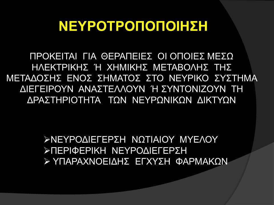 ΝΕΥΡΟΤΡΟΠΟΠΟΙΗΣΗ