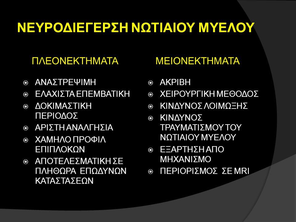 ΝΕΥΡΟΔΙΕΓΕΡΣΗ ΝΩΤΙΑΙΟΥ ΜΥΕΛΟΥ