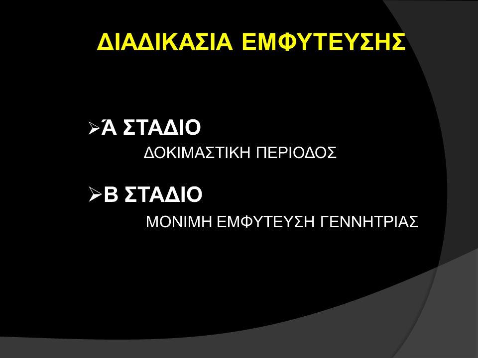 ΔΙΑΔΙΚΑΣΙΑ ΕΜΦΥΤΕΥΣΗΣ