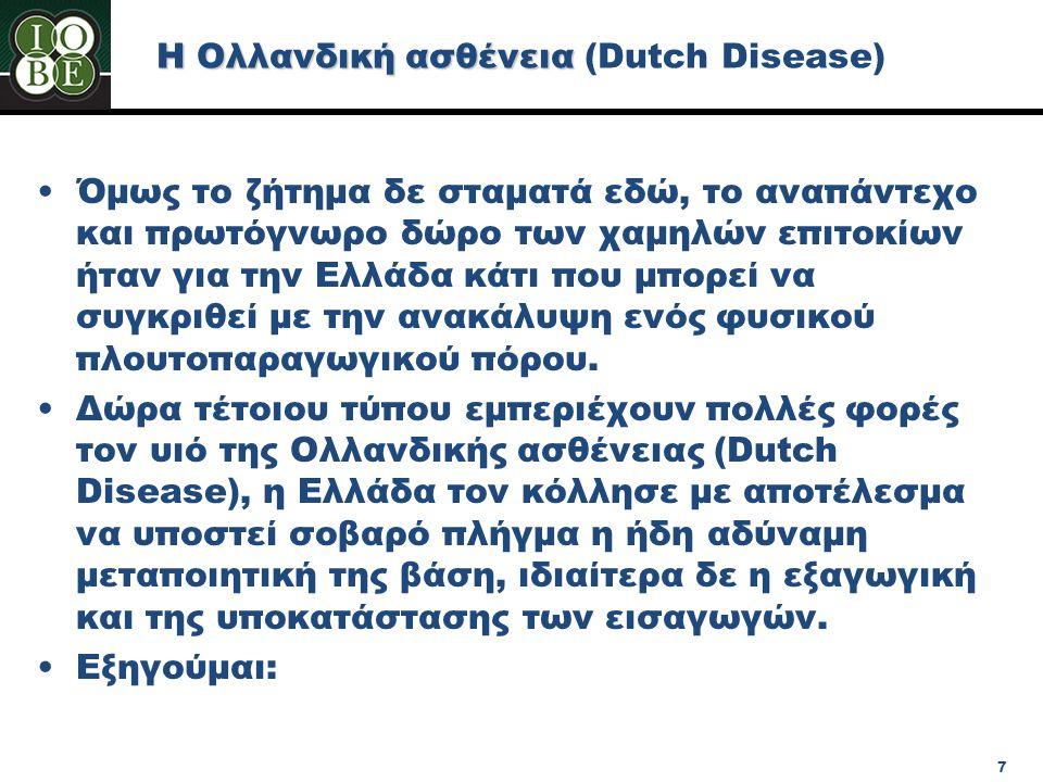 Η Ολλανδική ασθένεια (Dutch Disease)