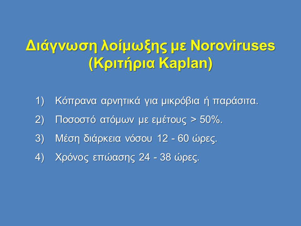 Διάγνωση λοίμωξης με Noroviruses (Kριτήρια Kaplan)