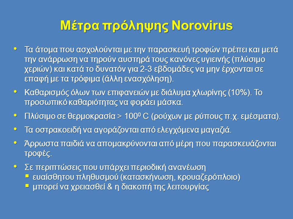 Μέτρα πρόληψης Norovirus