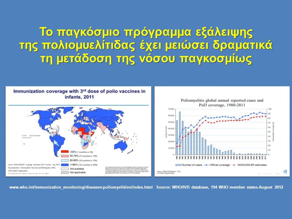 Το παγκόσμιο πρόγραμμα εξάλειψης της πολιομυελίτιδας έχει μειώσει δραματικά τη μετάδοση της νόσου παγκοσμίως