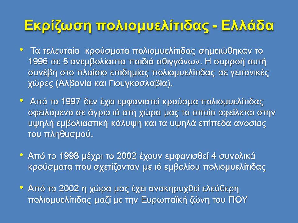 Εκρίζωση πολιομυελίτιδας - Ελλάδα