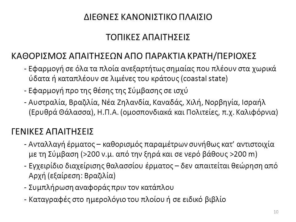 ΔΙΕΘΝΕΣ ΚΑΝΟΝΙΣΤΙΚΟ ΠΛΑΙΣΙΟ