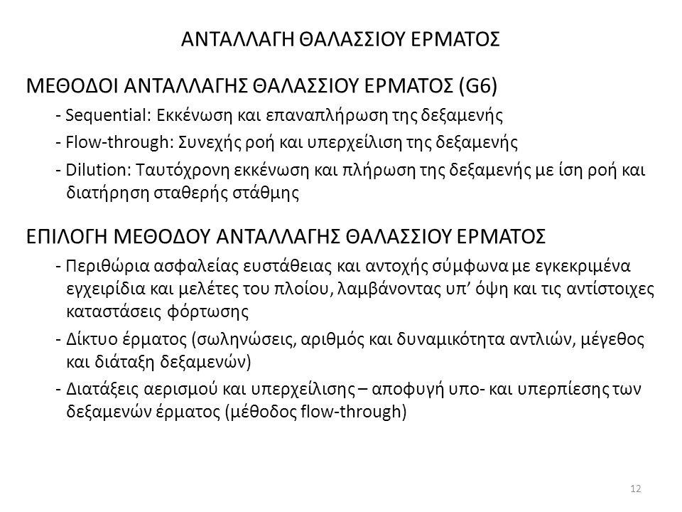 ΑΝΤΑΛΛΑΓΗ ΘΑΛΑΣΣΙΟΥ ΕΡΜΑΤΟΣ